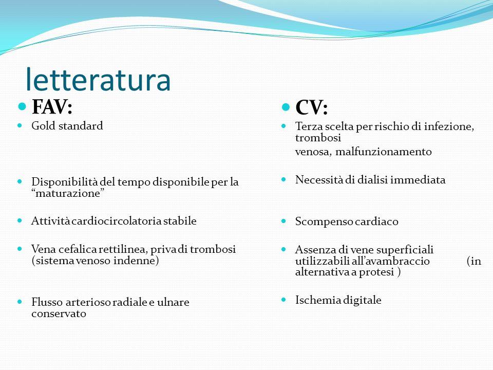 letteratura FAV: CV: Gold standard