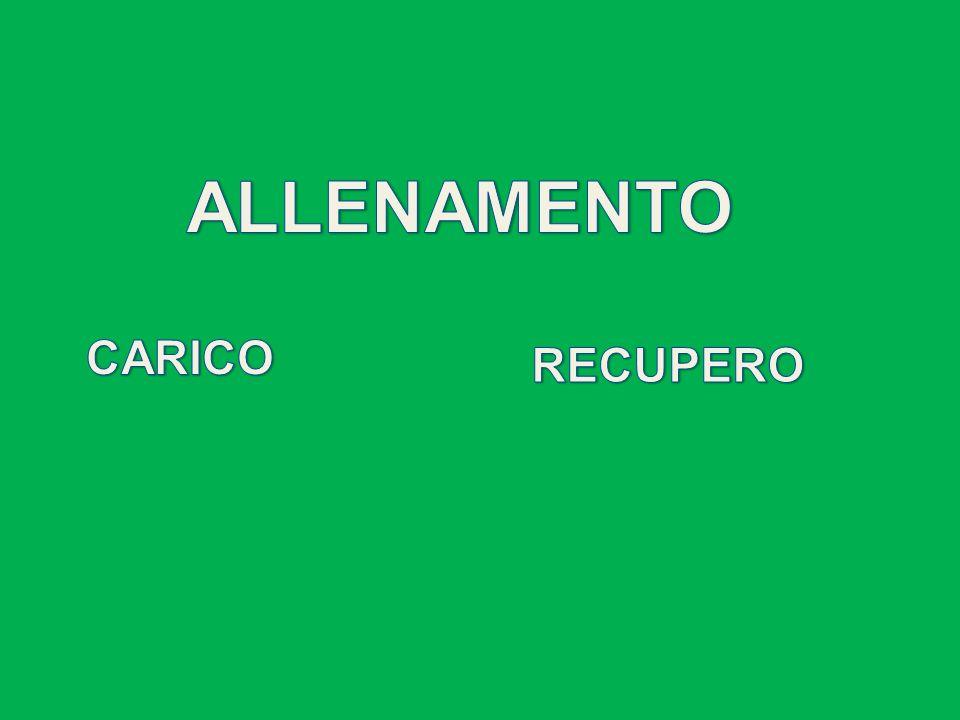 ALLENAMENTO CARICO RECUPERO