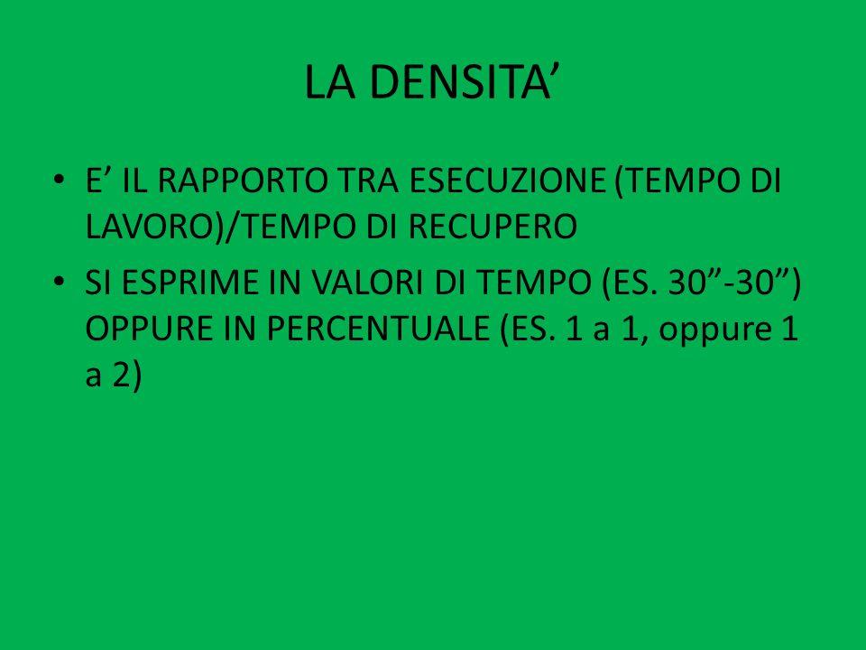 LA DENSITA' E' IL RAPPORTO TRA ESECUZIONE (TEMPO DI LAVORO)/TEMPO DI RECUPERO.