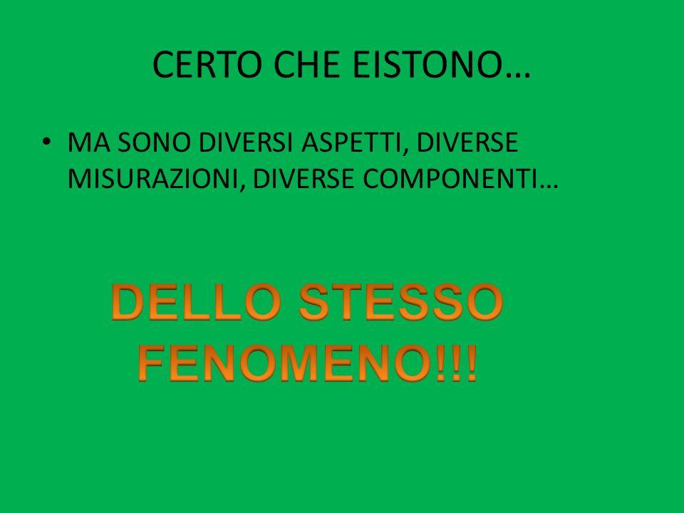 DELLO STESSO FENOMENO!!! CERTO CHE EISTONO…