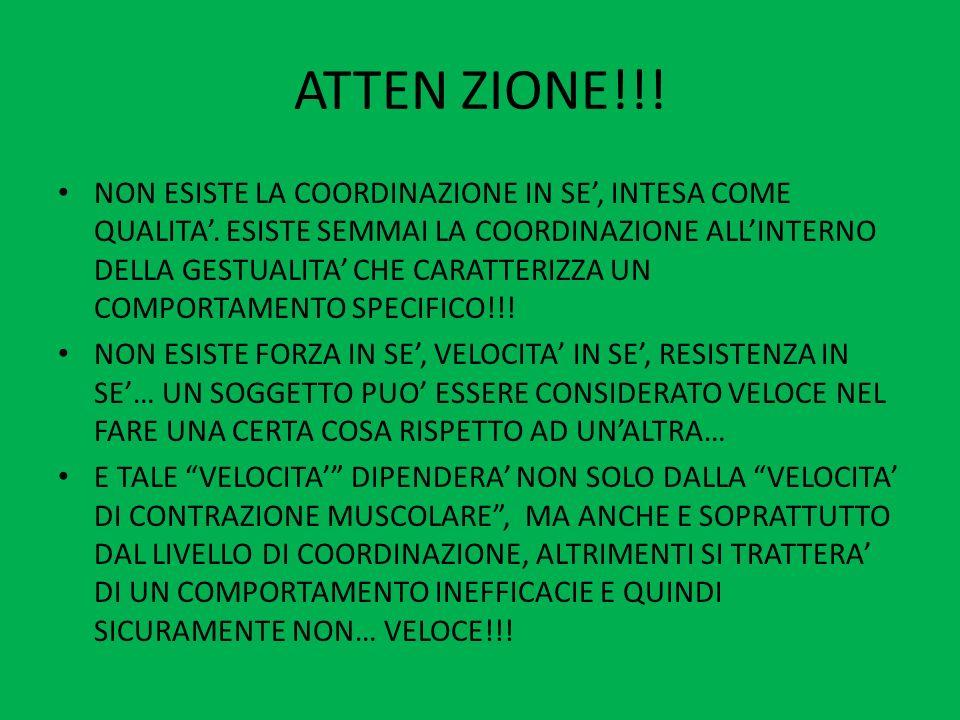 ATTEN ZIONE!!!