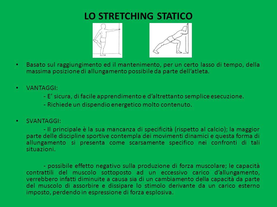 LO STRETCHING STATICO