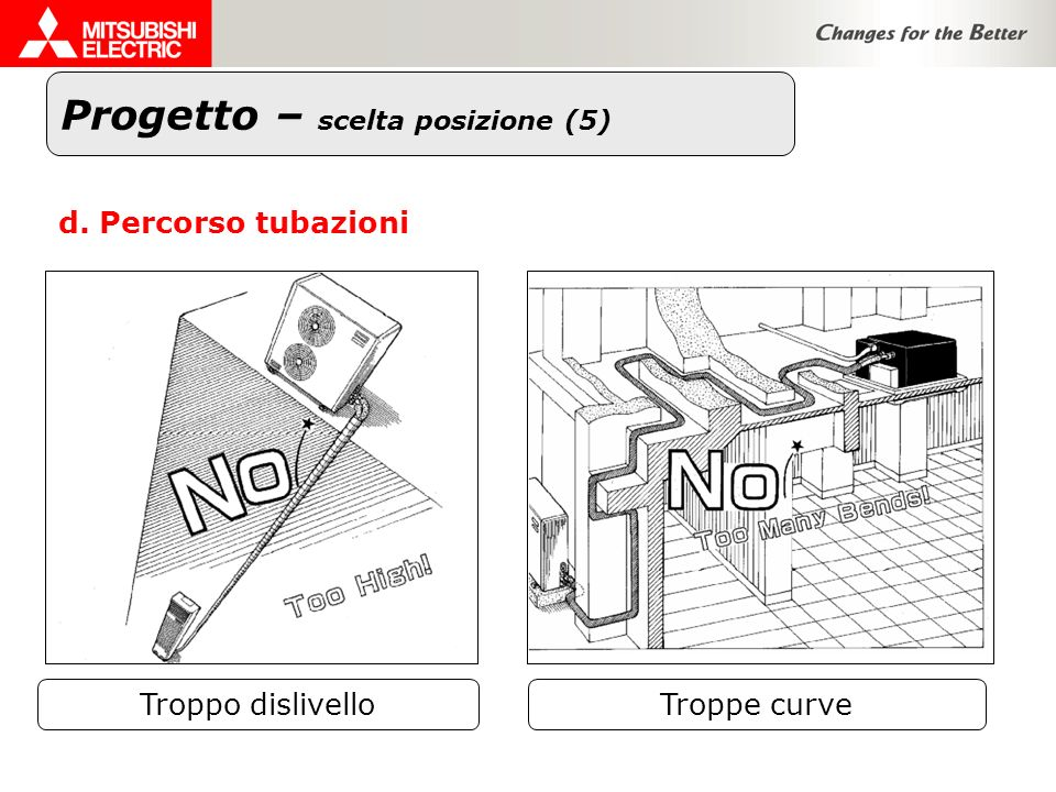 Progetto – scelta posizione (5)