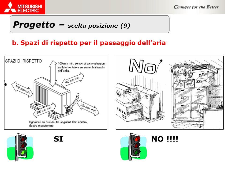 Progetto – scelta posizione (9)