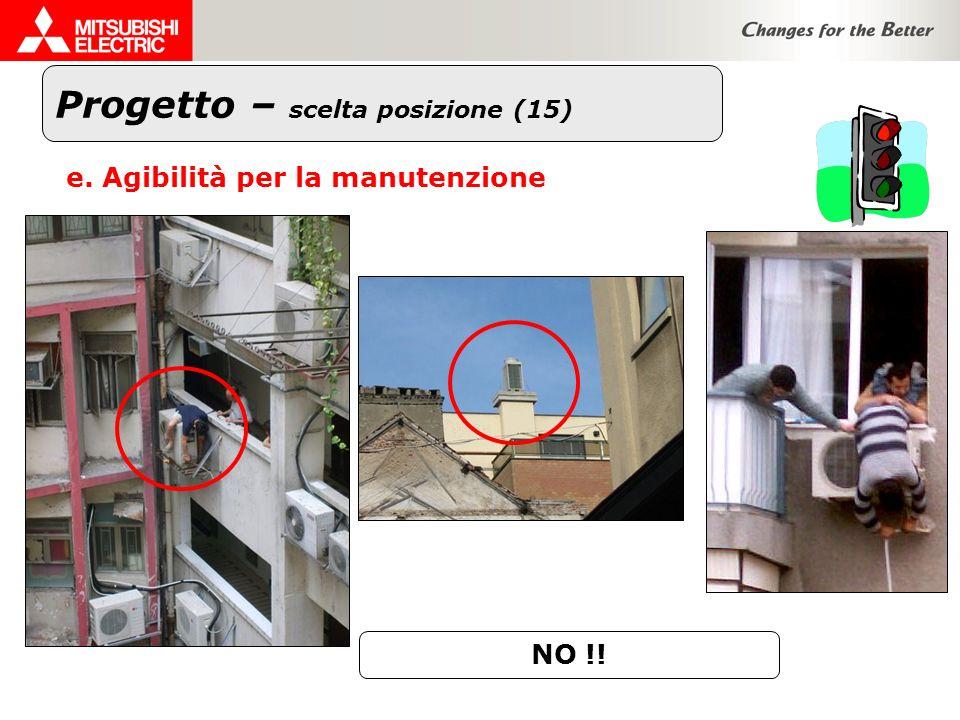 Progetto – scelta posizione (15)