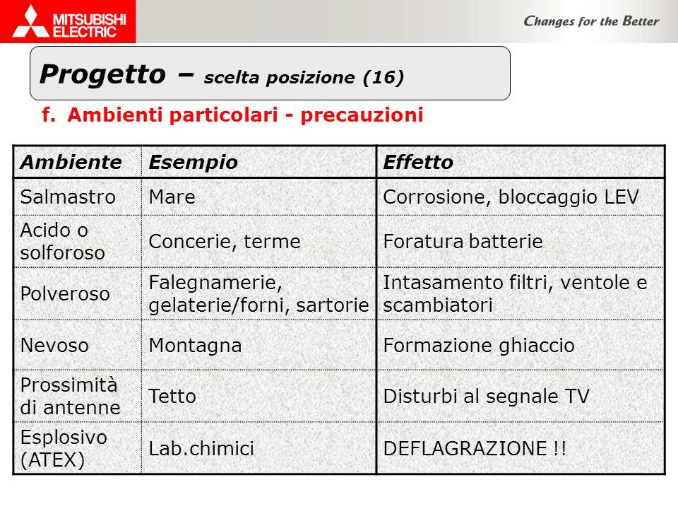 Progetto – scelta posizione (16)