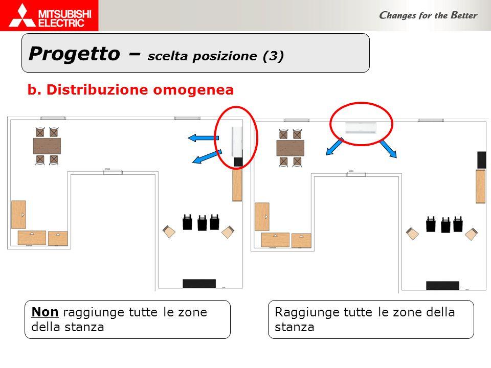 Progetto – scelta posizione (3)