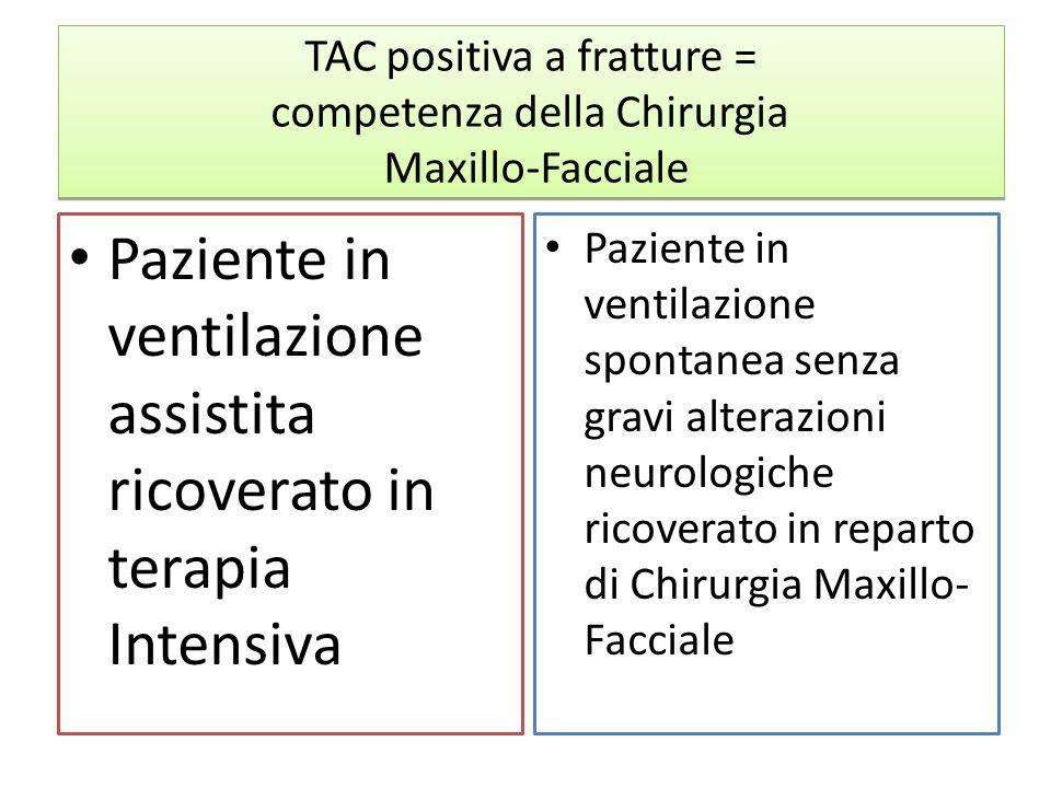 TAC positiva a fratture = competenza della Chirurgia Maxillo-Facciale