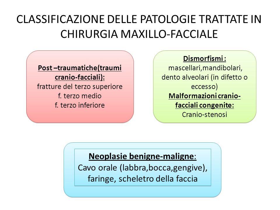 CLASSIFICAZIONE DELLE PATOLOGIE TRATTATE IN CHIRURGIA MAXILLO-FACCIALE