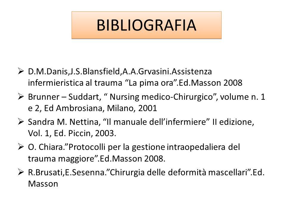 BIBLIOGRAFIA D.M.Danis,J.S.Blansfield,A.A.Grvasini.Assistenza infermieristica al trauma La pima ora .Ed.Masson 2008.