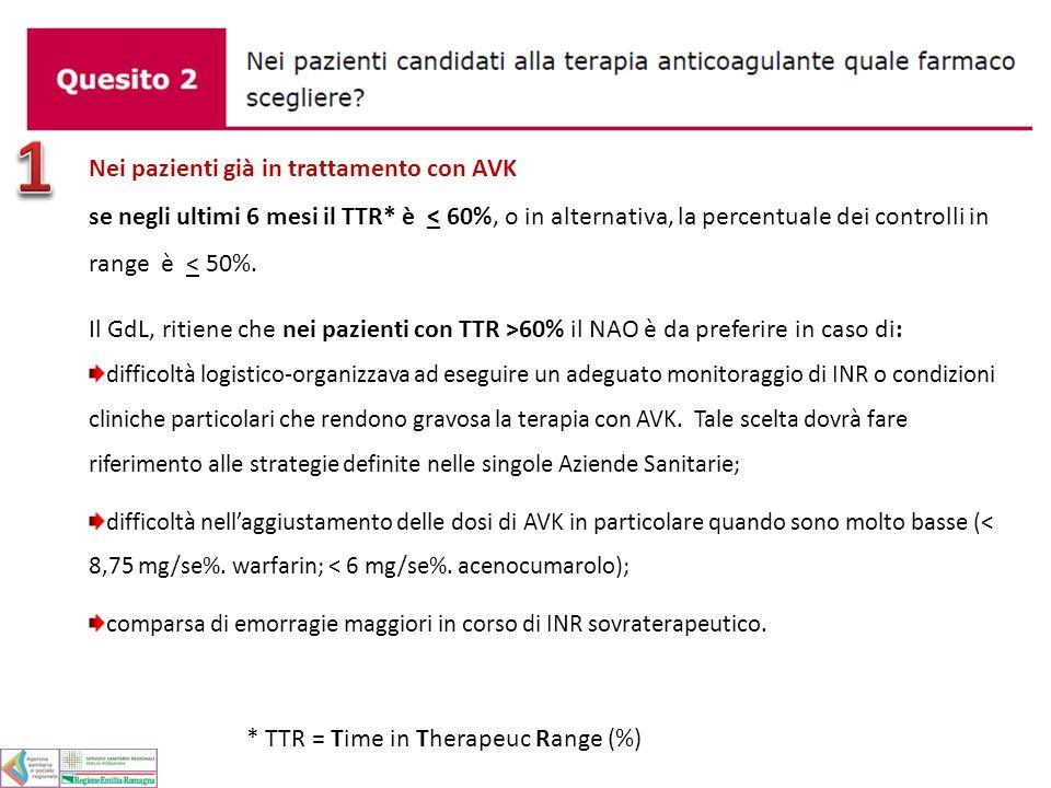 1 Nei pazienti già in trattamento con AVK