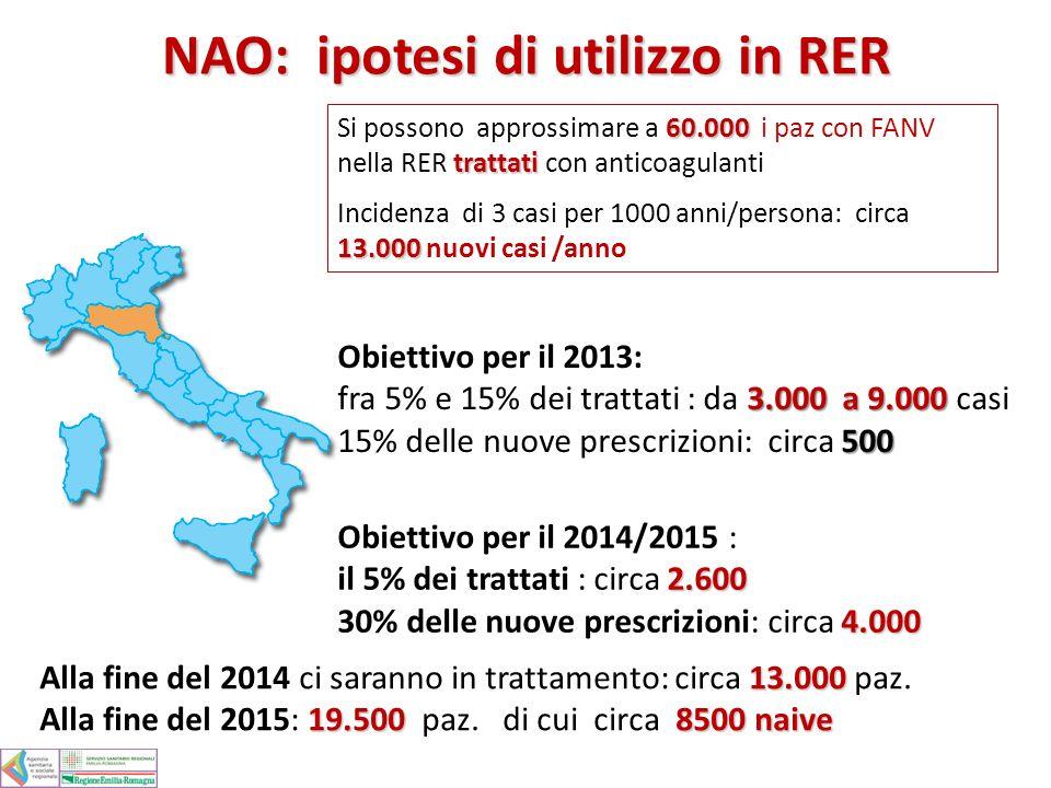 NAO: ipotesi di utilizzo in RER