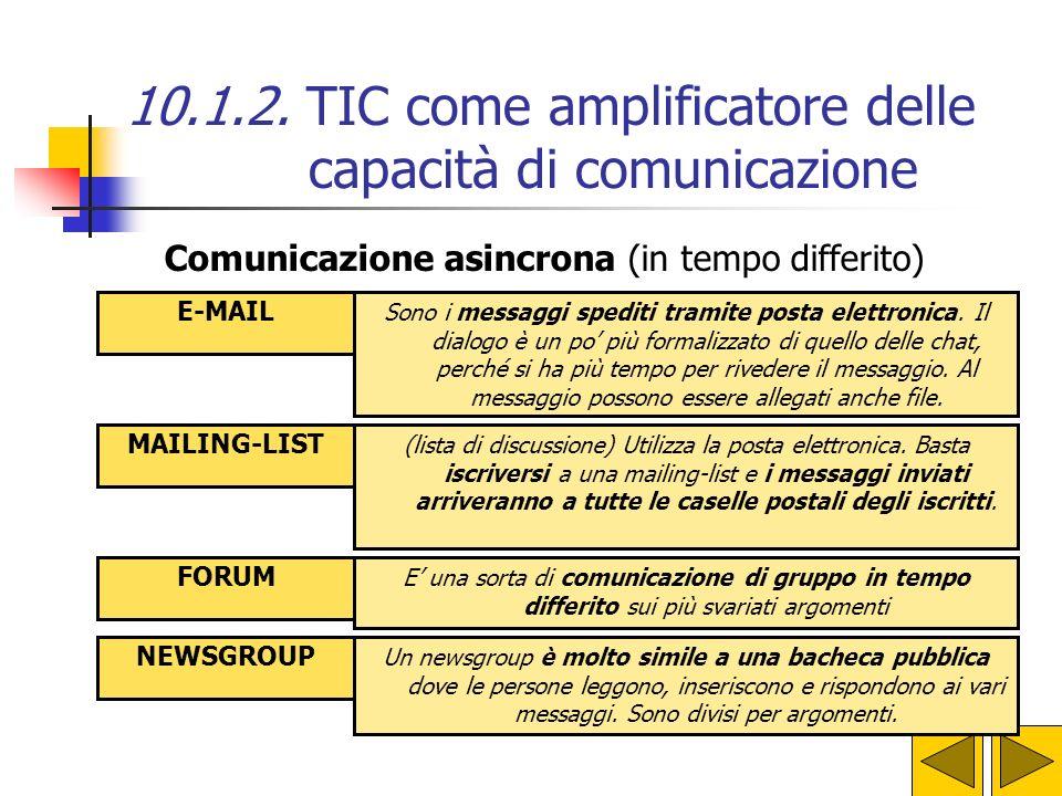 Comunicazione asincrona (in tempo differito)
