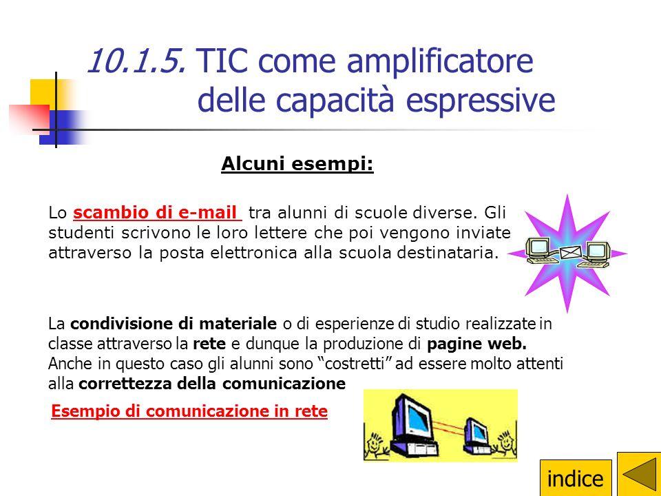 10.1.5. TIC come amplificatore delle capacità espressive