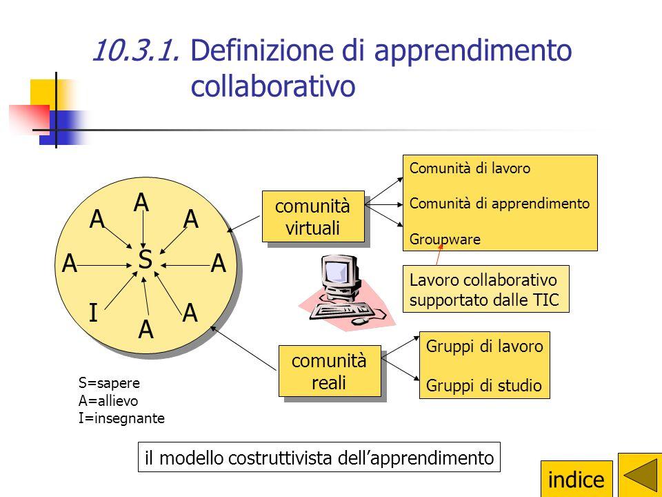 10.3.1. Definizione di apprendimento collaborativo