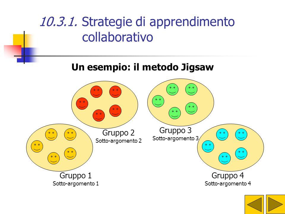 Un esempio: il metodo Jigsaw