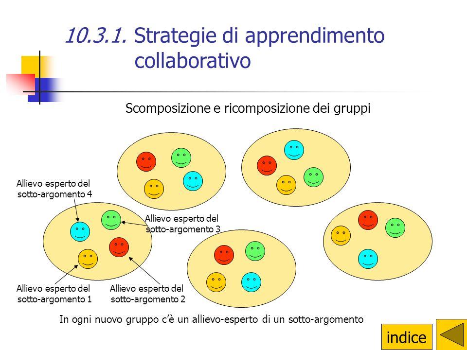 10.3.1. Strategie di apprendimento collaborativo