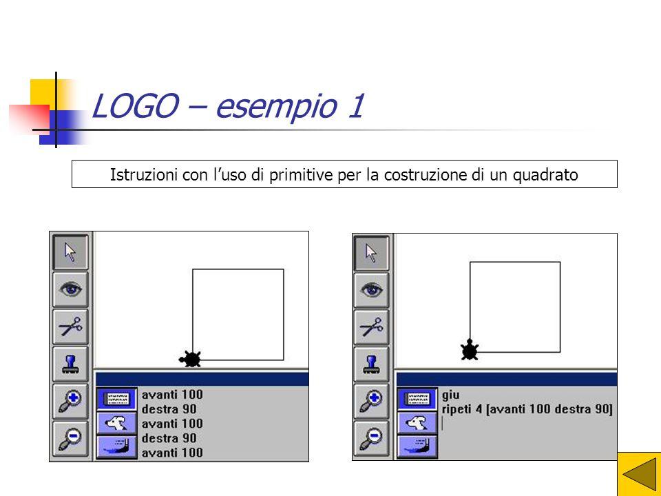 Istruzioni con l'uso di primitive per la costruzione di un quadrato