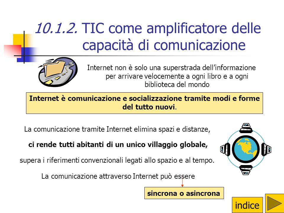 10.1.2. TIC come amplificatore delle capacità di comunicazione
