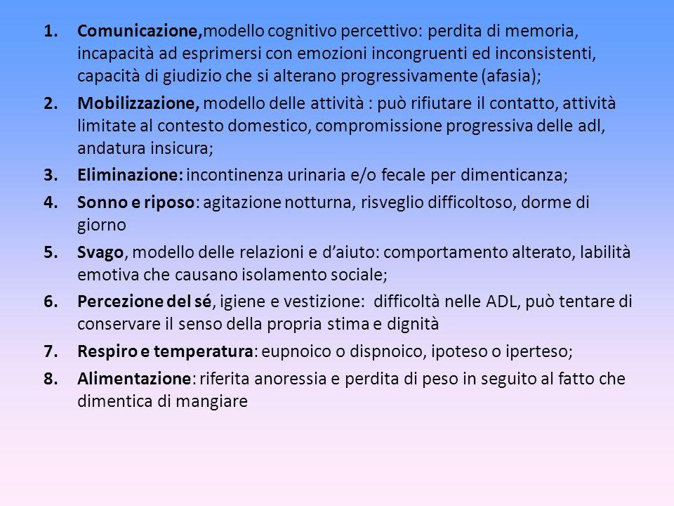 Comunicazione,modello cognitivo percettivo: perdita di memoria, incapacità ad esprimersi con emozioni incongruenti ed inconsistenti, capacità di giudizio che si alterano progressivamente (afasia);
