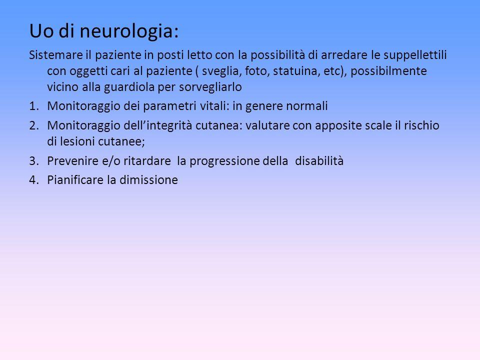 Uo di neurologia: