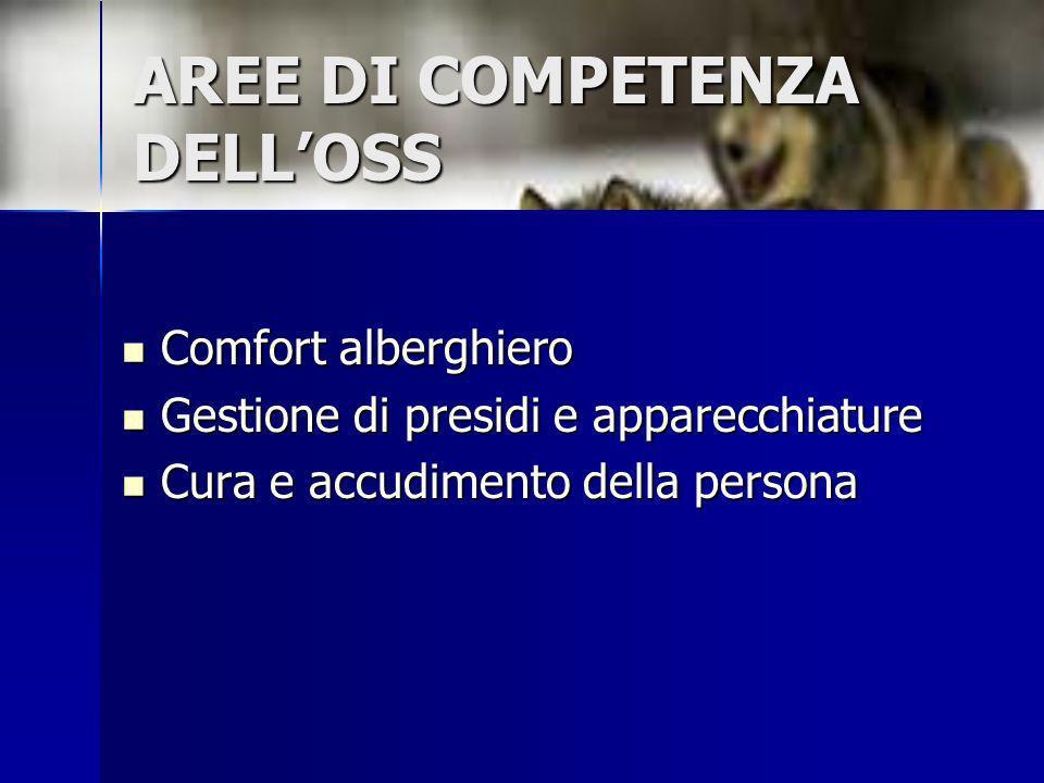 AREE DI COMPETENZA DELL'OSS
