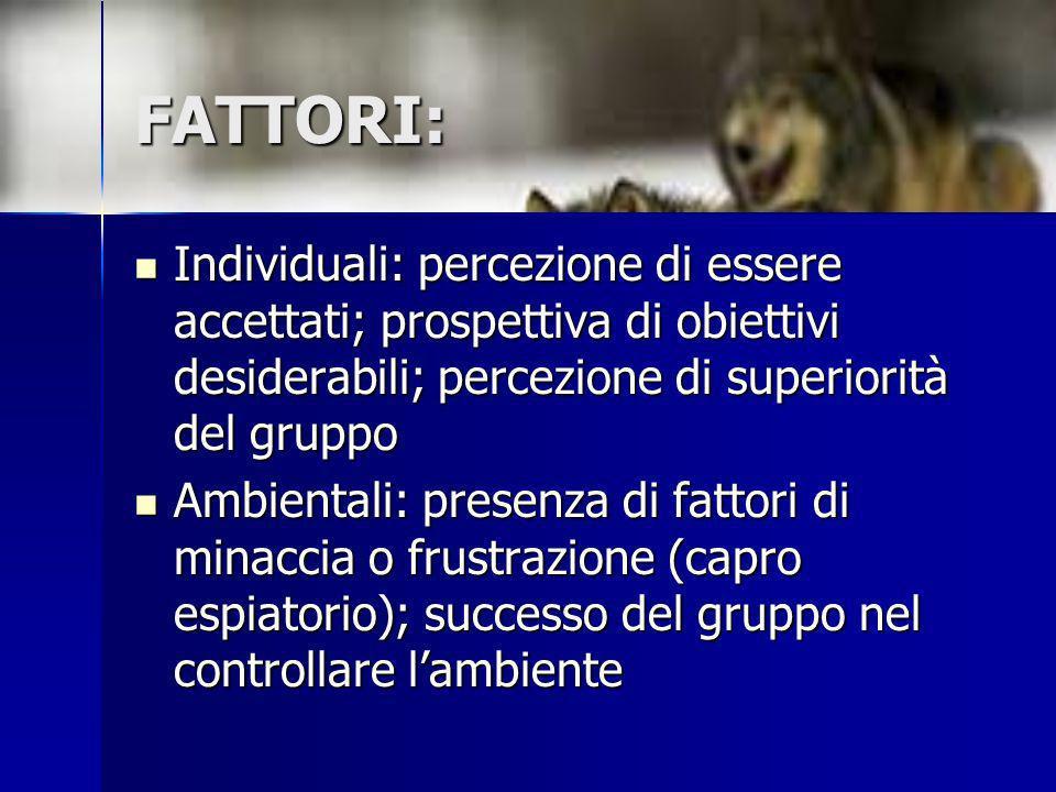 FATTORI: Individuali: percezione di essere accettati; prospettiva di obiettivi desiderabili; percezione di superiorità del gruppo.