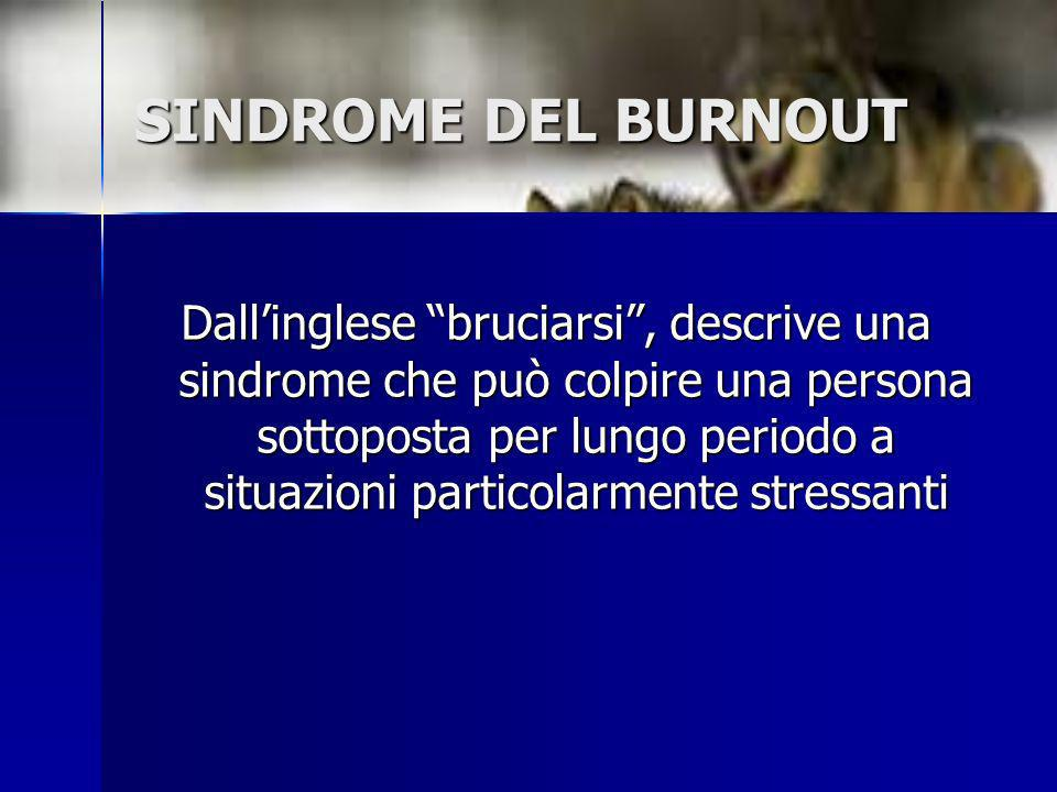 SINDROME DEL BURNOUT