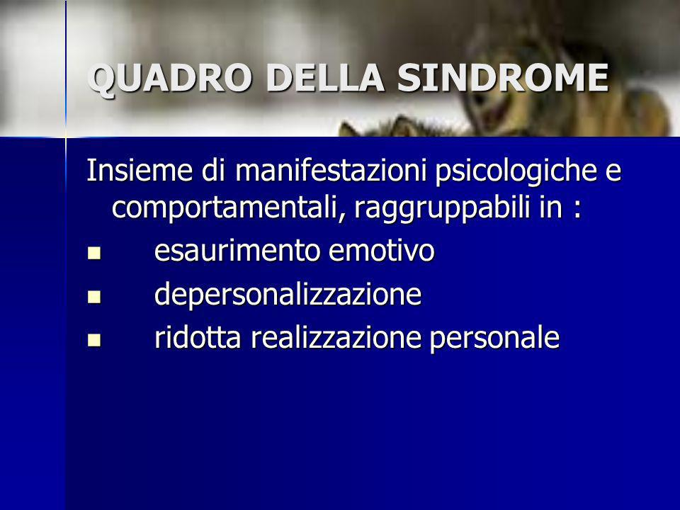 QUADRO DELLA SINDROME Insieme di manifestazioni psicologiche e comportamentali, raggruppabili in : esaurimento emotivo.