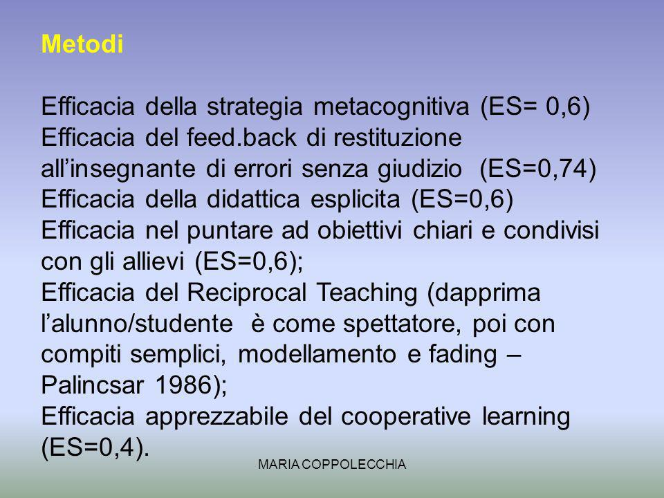 Efficacia della strategia metacognitiva (ES= 0,6)