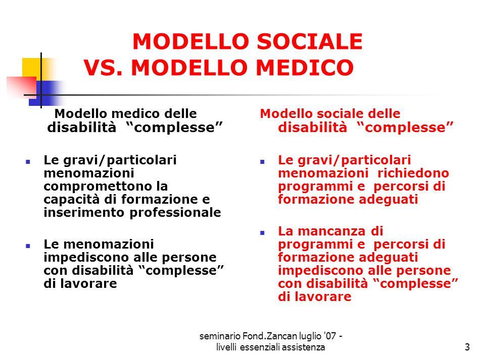 MODELLO SOCIALE VS. MODELLO MEDICO