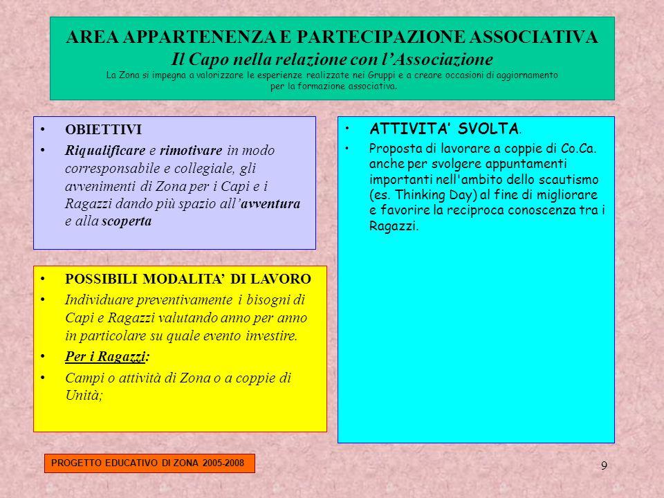 AREA APPARTENENZA E PARTECIPAZIONE ASSOCIATIVA Il Capo nella relazione con l'Associazione La Zona si impegna a valorizzare le esperienze realizzate nei Gruppi e a creare occasioni di aggiornamento per la formazione associativa.