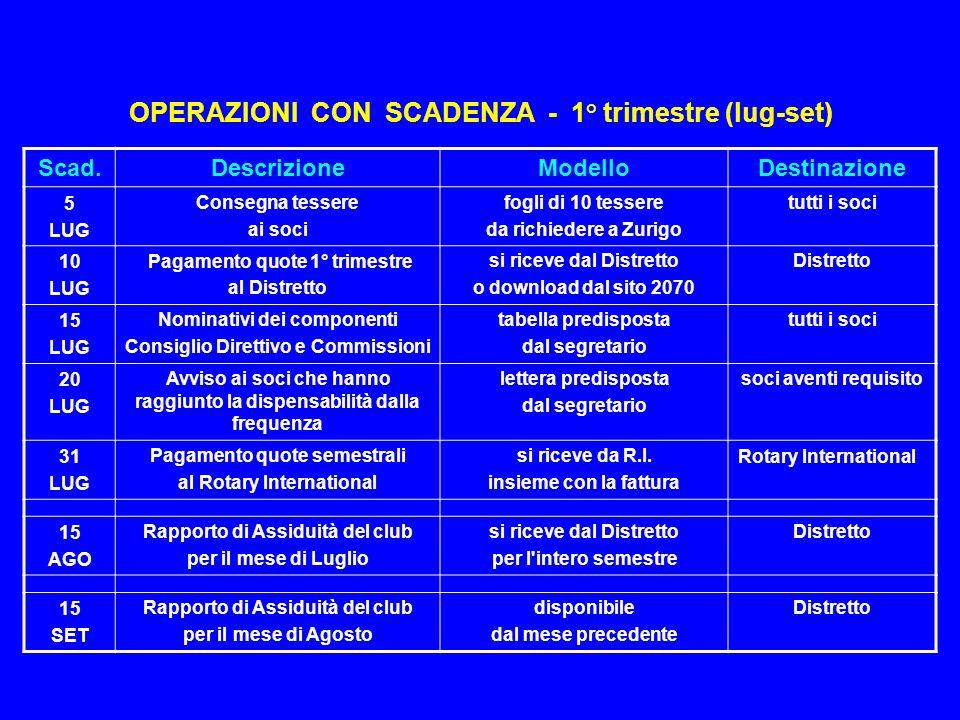 OPERAZIONI CON SCADENZA - 1° trimestre (lug-set)