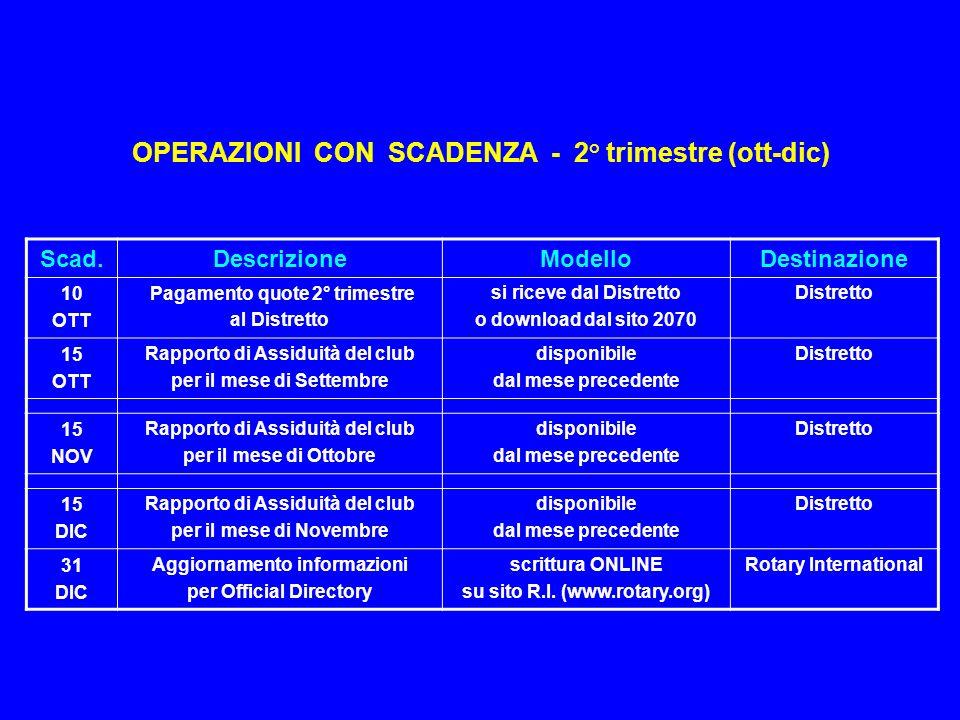 OPERAZIONI CON SCADENZA - 2° trimestre (ott-dic)
