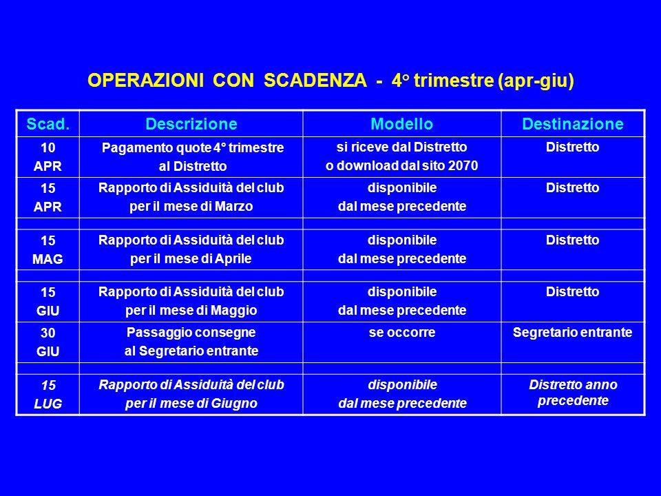 OPERAZIONI CON SCADENZA - 4° trimestre (apr-giu)