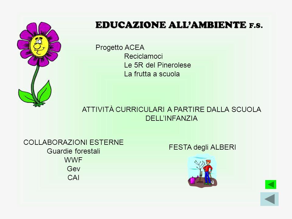 EDUCAZIONE ALL'AMBIENTE F.S.