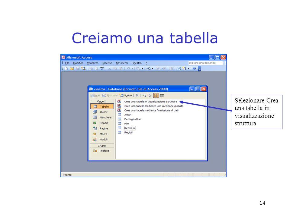 Creiamo una tabella Selezionare Crea una tabella in visualizzazione struttura