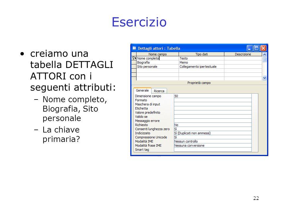 Esercizio creiamo una tabella DETTAGLI ATTORI con i seguenti attributi: Nome completo, Biografia, Sito personale.