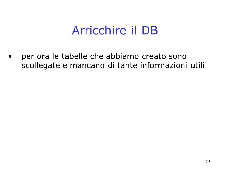 Arricchire il DB per ora le tabelle che abbiamo creato sono scollegate e mancano di tante informazioni utili.