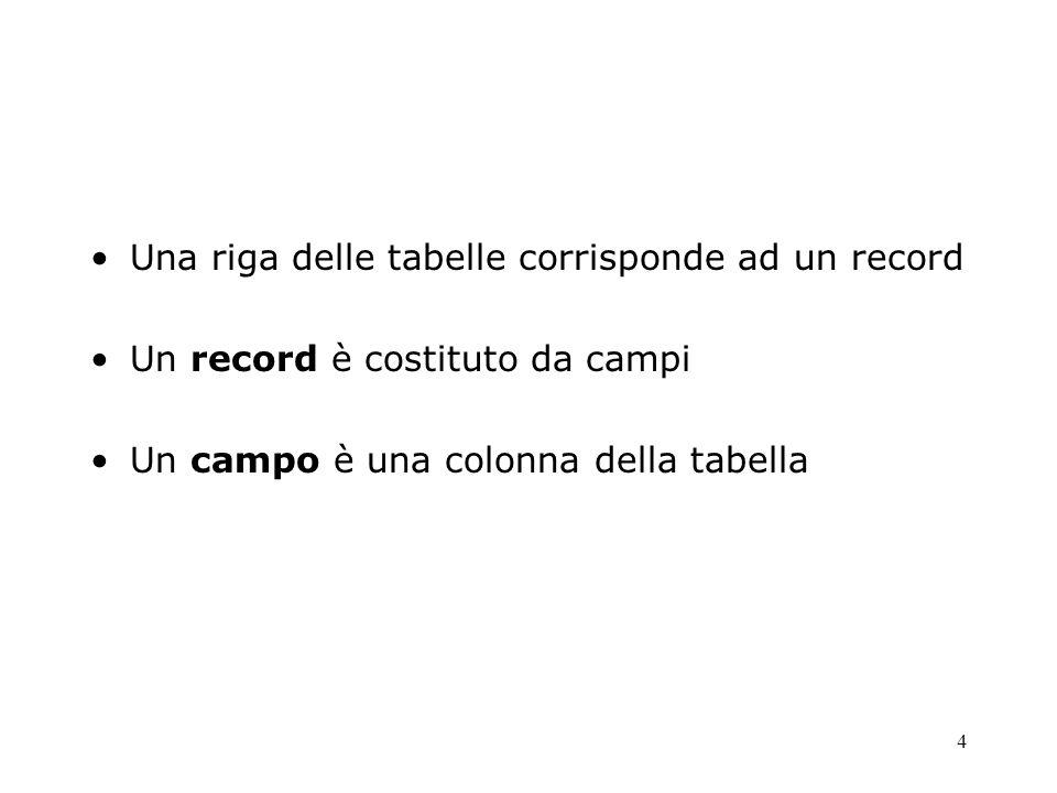 Una riga delle tabelle corrisponde ad un record