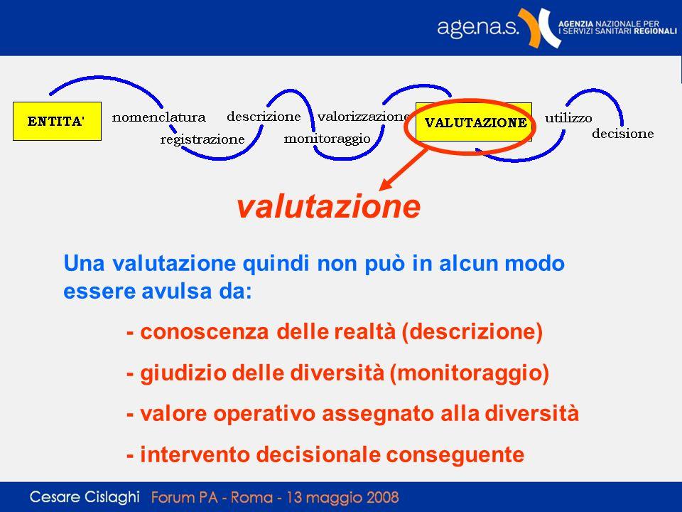 valutazione Una valutazione quindi non può in alcun modo essere avulsa da: - conoscenza delle realtà (descrizione)
