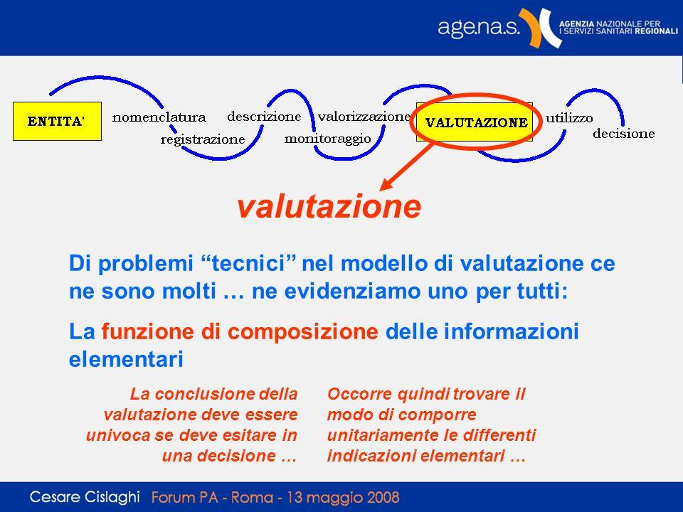 valutazione Di problemi tecnici nel modello di valutazione ce ne sono molti … ne evidenziamo uno per tutti: