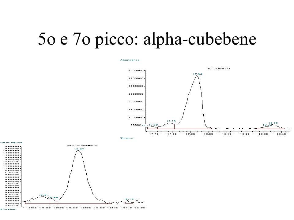 5o e 7o picco: alpha-cubebene