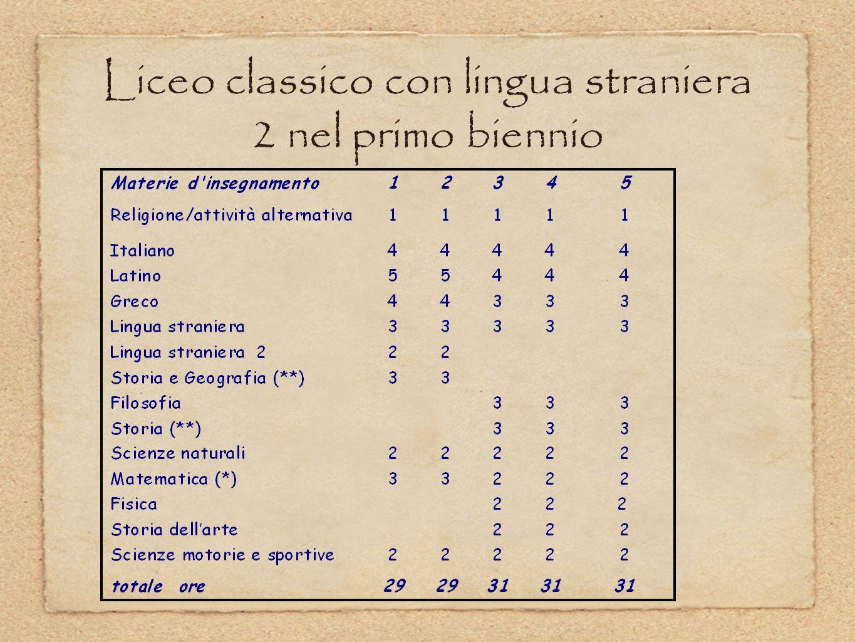 Liceo classico con lingua straniera 2 nel primo biennio