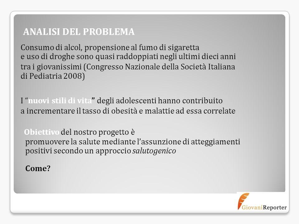 ANALISI DEL PROBLEMA Consumo di alcol, propensione al fumo di sigaretta. e uso di droghe sono quasi raddoppiati negli ultimi dieci anni.