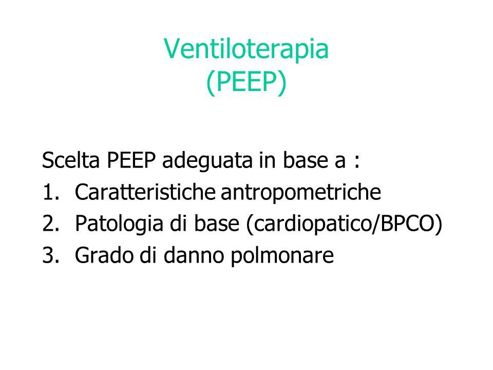 Ventiloterapia (PEEP)