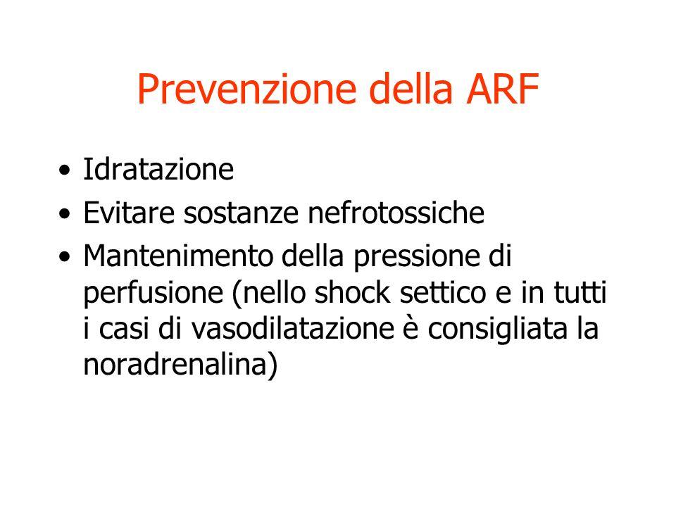 Prevenzione della ARF Idratazione Evitare sostanze nefrotossiche