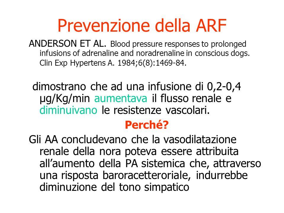 Prevenzione della ARF