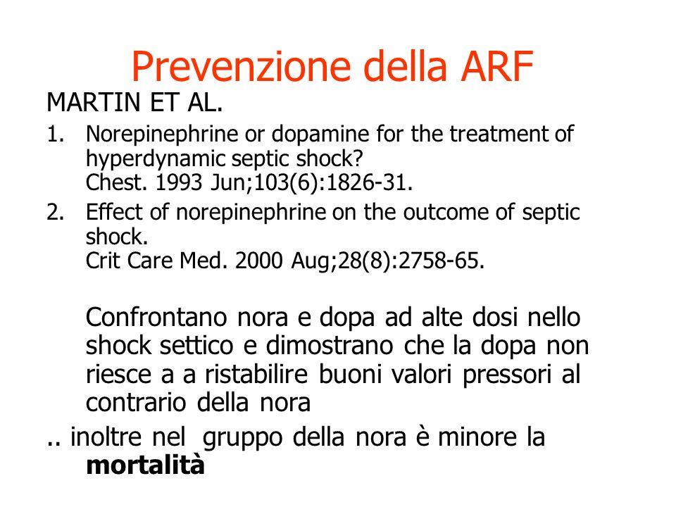 Prevenzione della ARF MARTIN ET AL.