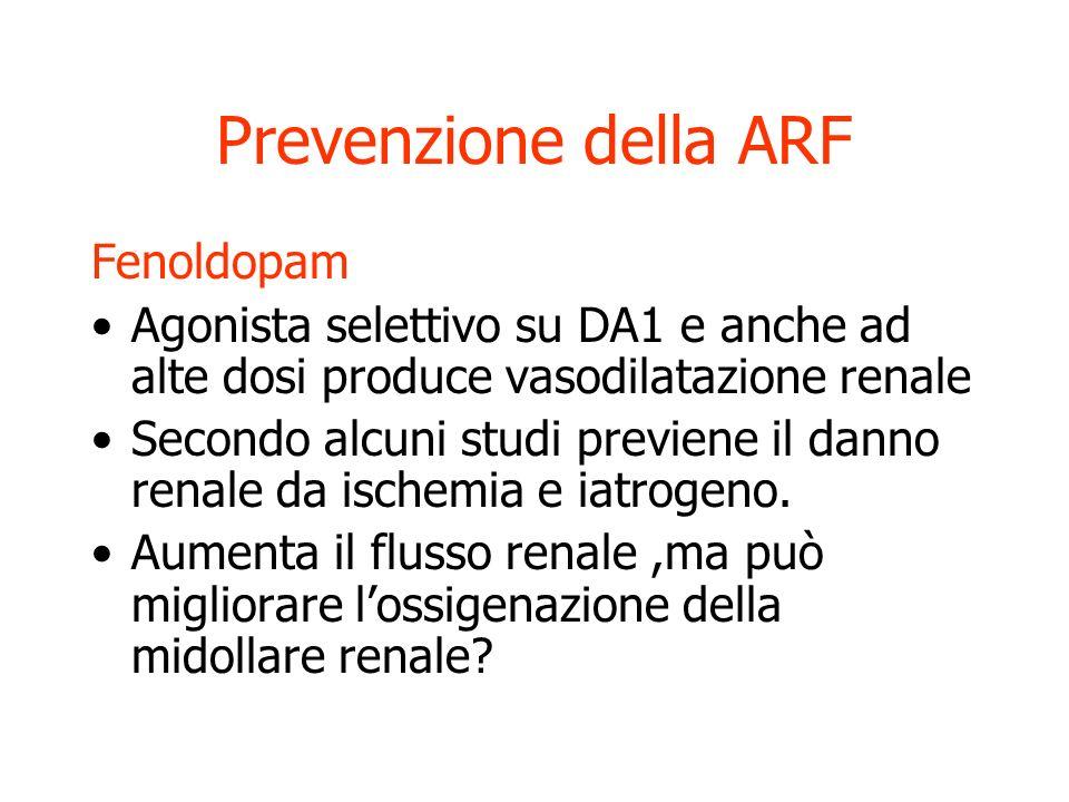Prevenzione della ARF Fenoldopam